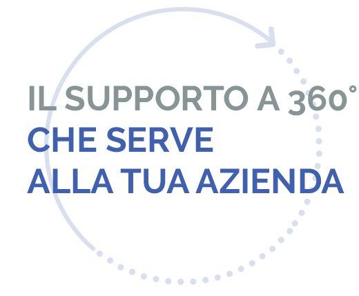 supporto-360